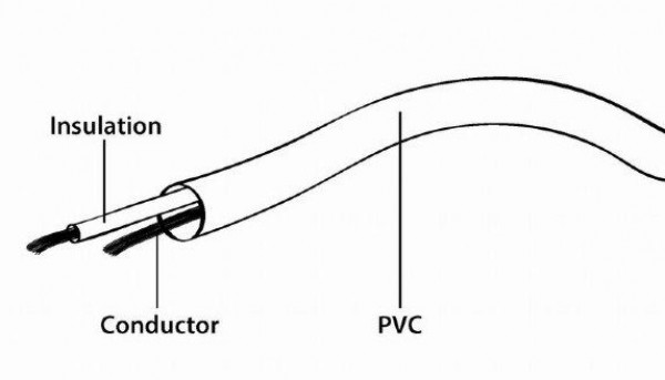 GEMBIRD CCV-515 TV plug to TV socket 1.8 meter
