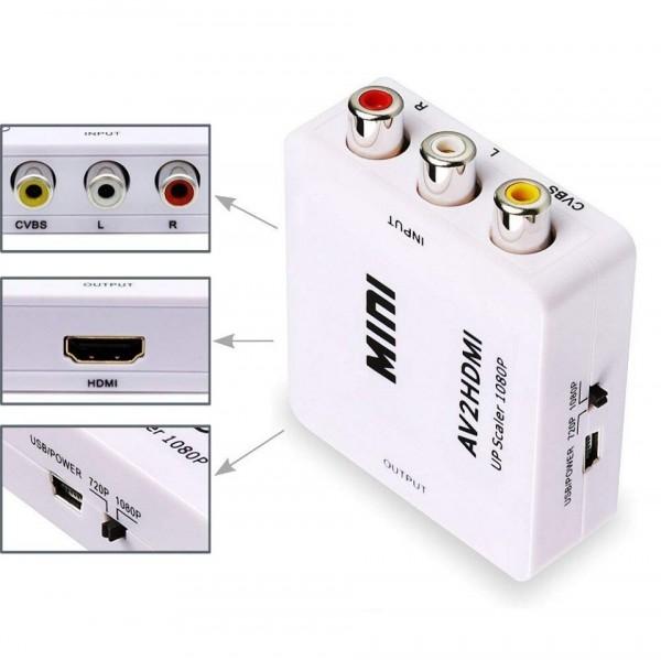 AV na HDMI konvertor RC2-HD13